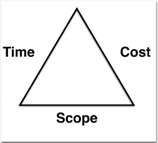 iron triangle project management pdf