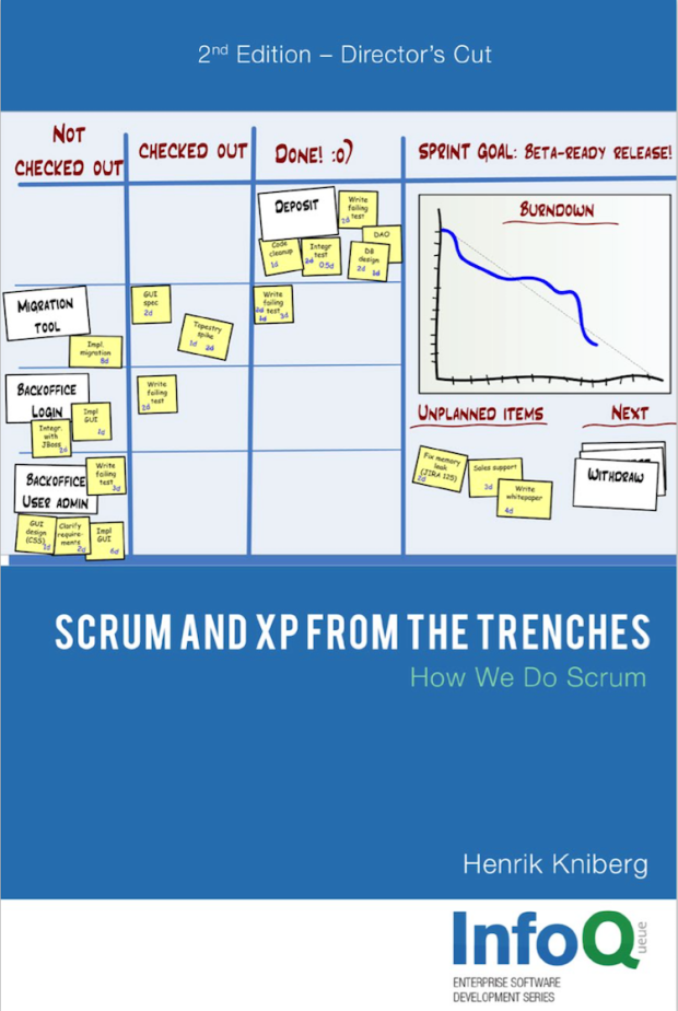 """""""""""Scrum"""