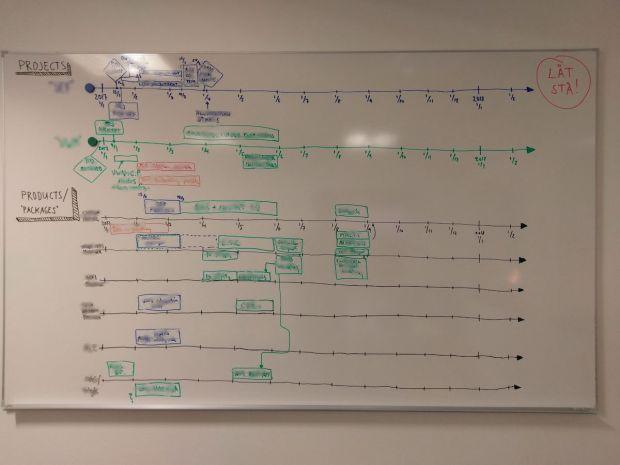 """""""Planning"""