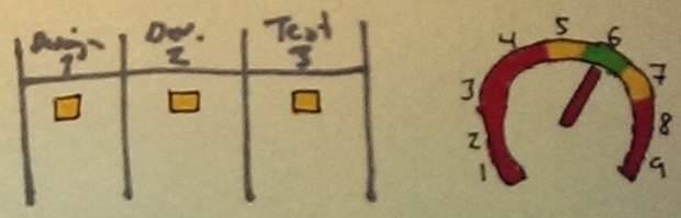 """Tachometer"